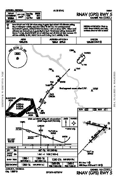 Daniel Fld Augusta, GA (KDNL): RNAV (GPS) RWY 05 (IAP)