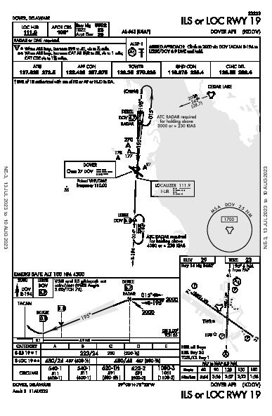 Dover Air Force Base Dover, DE (KDOV): ILS OR LOC RWY 19 (IAP)