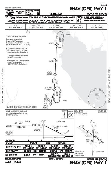 Dover Air Force Base Dover, DE (KDOV): RNAV (GPS) RWY 01 (IAP)