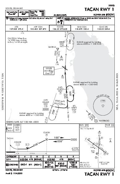 Dover Air Force Base Dover, DE (KDOV): TACAN RWY 01 (IAP)