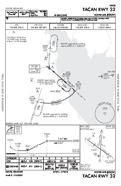 Dover Air Force Base Dover, DE (KDOV): TACAN RWY 32 (IAP)