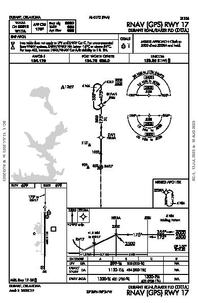 Durant Rgnl - Eaker Fld Durant, OK (KDUA): RNAV (GPS) RWY 17 (IAP)