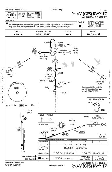 Halliburton Fld Duncan, OK (KDUC): RNAV (GPS) RWY 17 (IAP)