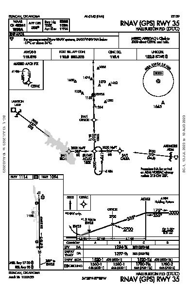 Halliburton Fld Duncan, OK (KDUC): RNAV (GPS) RWY 35 (IAP)