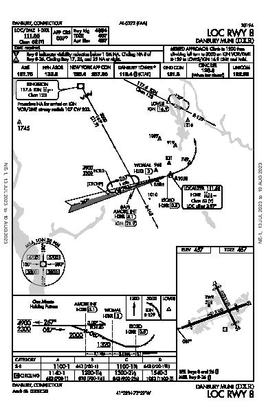 Danbury Muni Danbury, CT (KDXR): LOC RWY 08 (IAP)