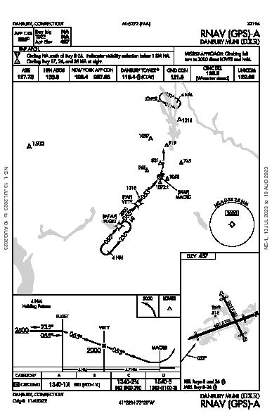 Danbury Muni Danbury, CT (KDXR): RNAV (GPS)-A (IAP)