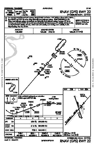 Dyersburg Rgnl Dyersburg, TN (KDYR): RNAV (GPS) RWY 22 (IAP)