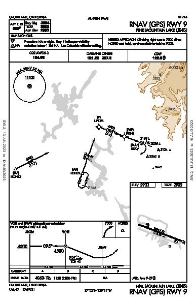 Pine Mountain Lake Groveland, CA (E45): RNAV (GPS) RWY 09 (IAP)