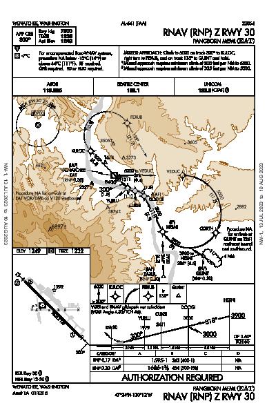 Pangborn Meml Wenatchee, WA (KEAT): RNAV (RNP) Z RWY 30 (IAP)