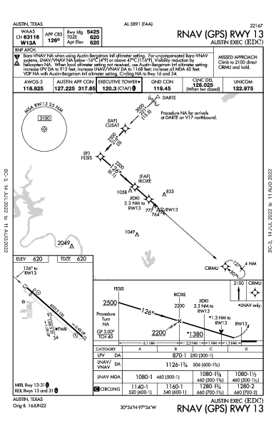 Austin Exec Austin, TX (KEDC): RNAV (GPS) RWY 13 (IAP)