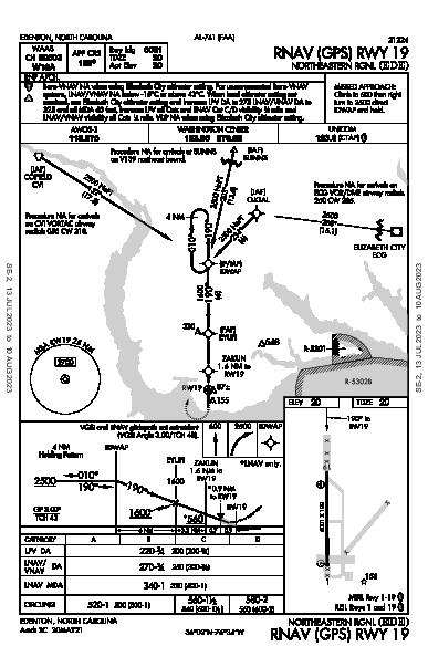Northeastern Rgnl Edenton, NC (KEDE): RNAV (GPS) RWY 19 (IAP)