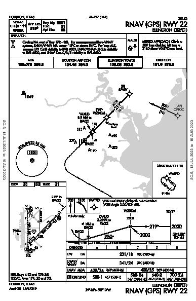 Houston Ellington Houston, TX (KEFD): RNAV (GPS) RWY 22 (IAP)