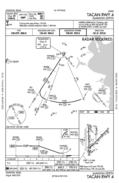 Houston Ellington Houston, TX (KEFD): TACAN RWY 04 (IAP)