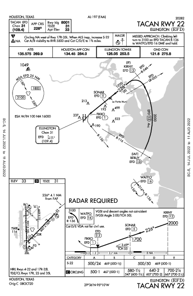 Houston Ellington Houston, TX (KEFD): TACAN RWY 22 (IAP)