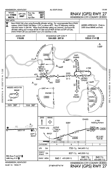 Henderson City-County Henderson, KY (KEHR): RNAV (GPS) RWY 27 (IAP)