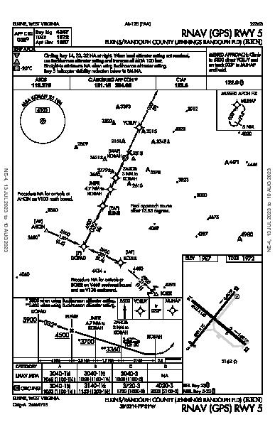 Elkins-Randolph Co Elkins, WV (KEKN): RNAV (GPS) RWY 05 (IAP)