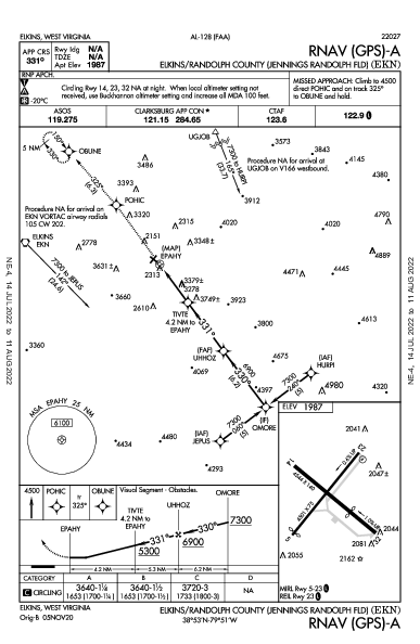 Elkins-Randolph Co Elkins, WV (KEKN): RNAV (GPS)-A (IAP)
