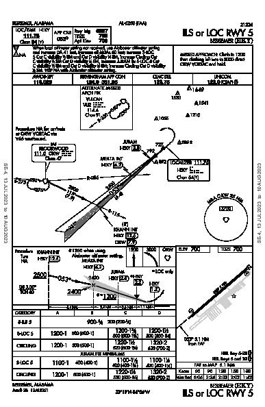 Bessemer Bessemer, AL (KEKY): ILS OR LOC RWY 05 (IAP)