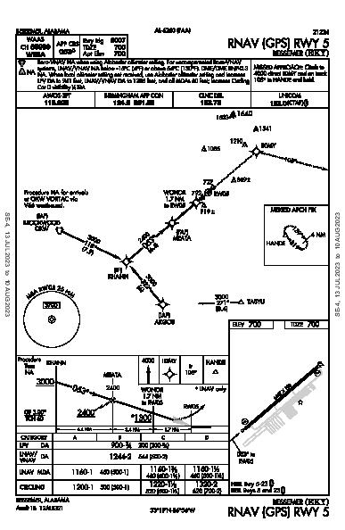 Bessemer Bessemer, AL (KEKY): RNAV (GPS) RWY 05 (IAP)