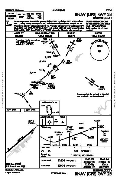 Bessemer Bessemer, AL (KEKY): RNAV (GPS) RWY 23 (IAP)