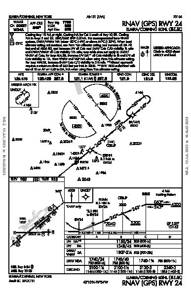 Elmira/Corning Rgnl Elmira/Corning, NY (KELM): RNAV (GPS) RWY 24 (IAP)
