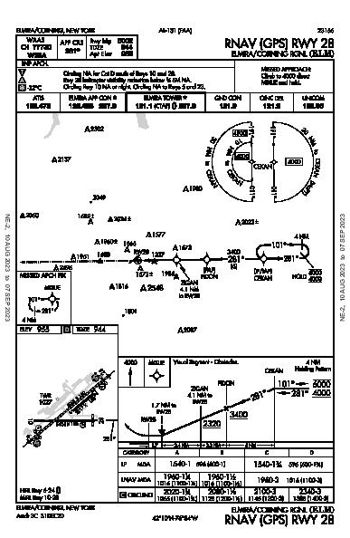 Elmira/Corning Rgnl Elmira/Corning, NY (KELM): RNAV (GPS) RWY 28 (IAP)