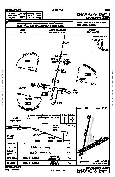 Emporia Muni Emporia, KS (KEMP): RNAV (GPS) RWY 01 (IAP)