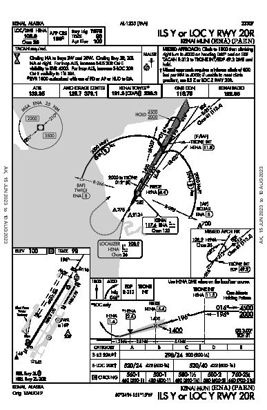 Kenai Muni Kenai, AK (PAEN): ILS Y OR LOC Y RWY 20R (IAP)