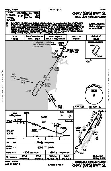 Kenai Muni Kenai, AK (PAEN): RNAV (GPS) RWY 02L (IAP)