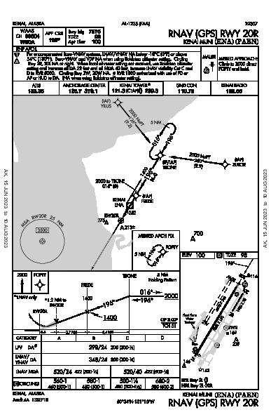 Kenai Muni Kenai, AK (PAEN): RNAV (GPS) RWY 20R (IAP)