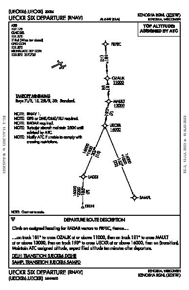 Kenosha Rgnl Kenosha, WI (KENW): UECKR SIX (RNAV) (DP)