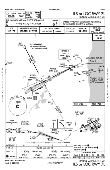 Kenosha Rgnl Kenosha, WI (KENW): ILS OR LOC RWY 07L (IAP)