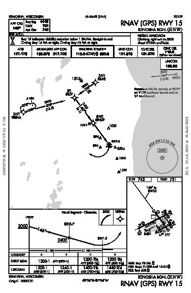 Kenosha Rgnl Kenosha, WI (KENW): RNAV (GPS) RWY 15 (IAP)
