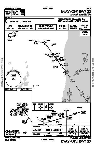 Kenosha Rgnl Kenosha, WI (KENW): RNAV (GPS) RWY 33 (IAP)