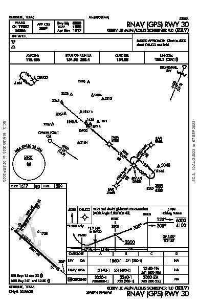 Kerrville Muni Kerrville, TX (KERV): RNAV (GPS) RWY 30 (IAP)