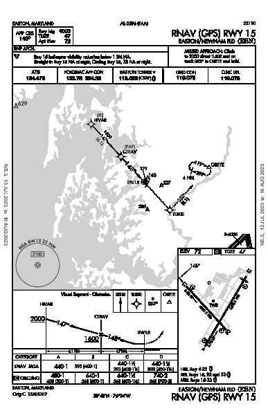 Easton/Newnam Fld Easton, MD (KESN): RNAV (GPS) RWY 15 (IAP)