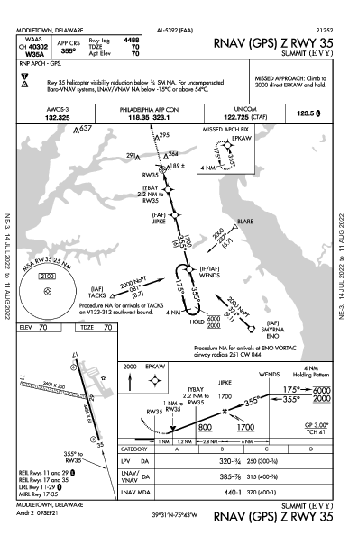 Summit Middletown, DE (KEVY): RNAV (GPS) Z RWY 35 (IAP)