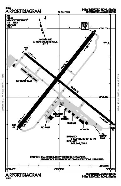 New Bedford Rgnl New Bedford, MA (KEWB): AIRPORT DIAGRAM (APD)