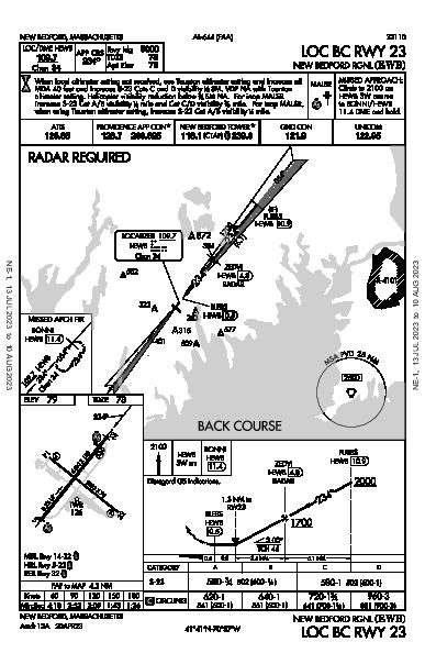 New Bedford Rgnl New Bedford, MA (KEWB): LOC BC RWY 23 (IAP)