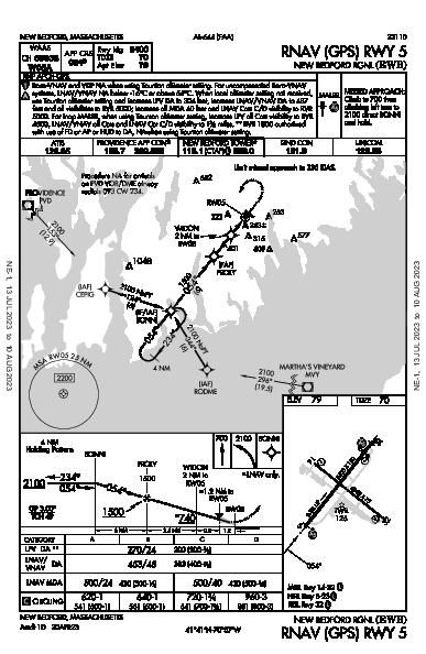 New Bedford Rgnl New Bedford, MA (KEWB): RNAV (GPS) RWY 05 (IAP)