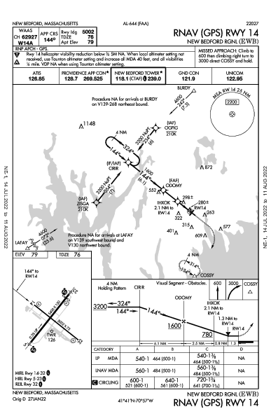 New Bedford Rgnl New Bedford, MA (KEWB): RNAV (GPS) RWY 14 (IAP)