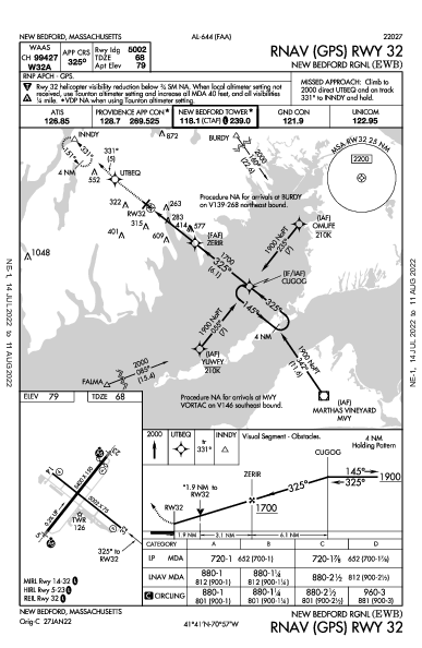 New Bedford Rgnl New Bedford, MA (KEWB): RNAV (GPS) RWY 32 (IAP)