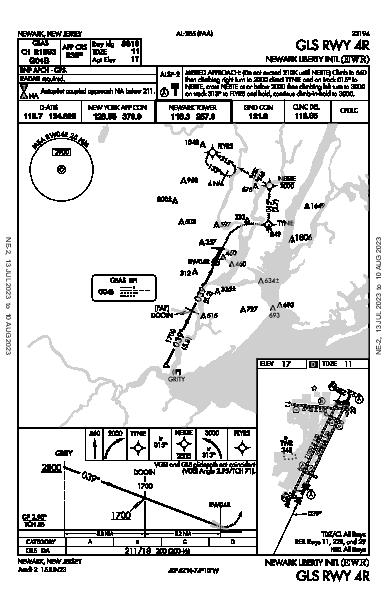 Newark Liberty Intl Newark, NJ (KEWR): GLS RWY 04R (IAP)