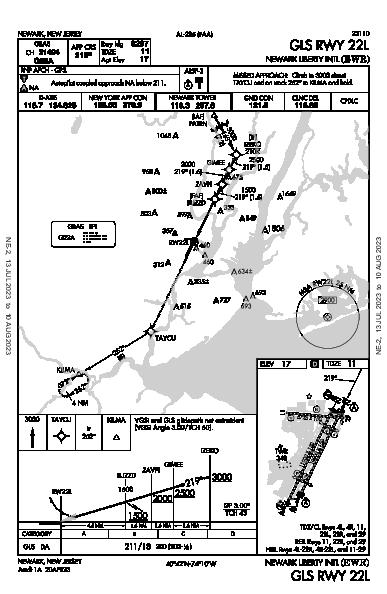 Newark Liberty Intl Newark, NJ (KEWR): GLS RWY 22L (IAP)