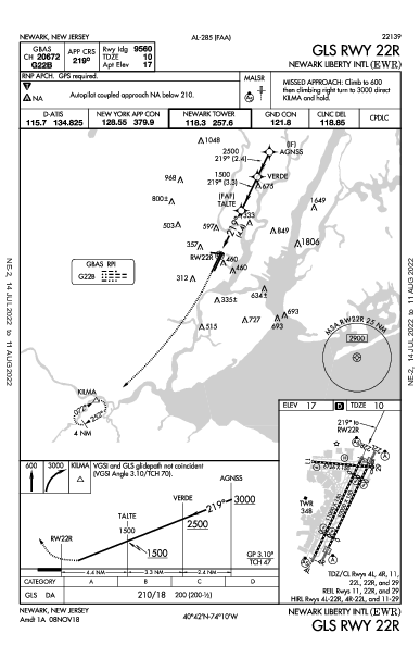 Newark Liberty Intl Newark, NJ (KEWR): GLS RWY 22R (IAP)