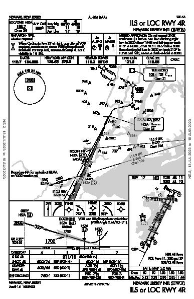 Int'l Libertad de Newark Newark, NJ (KEWR): ILS OR LOC RWY 04R (IAP)