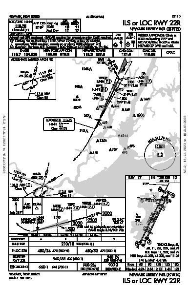 Newark Liberty Intl Newark, NJ (KEWR): ILS OR LOC RWY 22R (IAP)