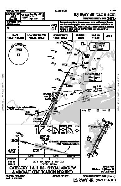 Newark Liberty Intl Newark, NJ (KEWR): ILS RWY 04R (CAT II - III) (IAP)