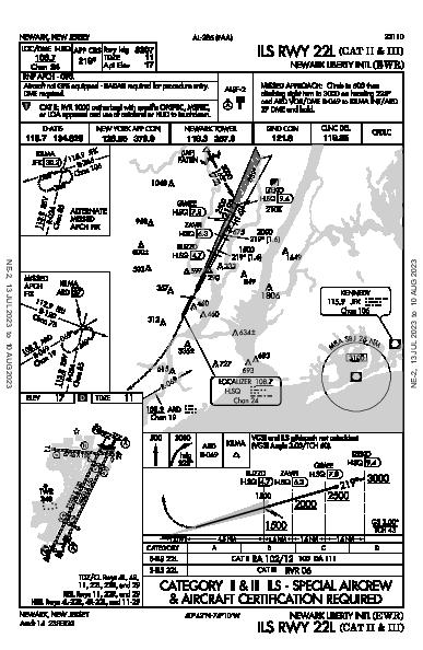 Int'l Libertad de Newark Newark, NJ (KEWR): ILS RWY 22L (CAT II - III) (IAP)