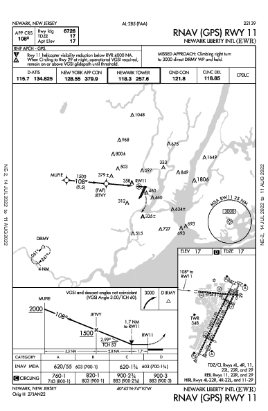 Int'l Libertad de Newark Newark, NJ (KEWR): RNAV (GPS) RWY 11 (IAP)